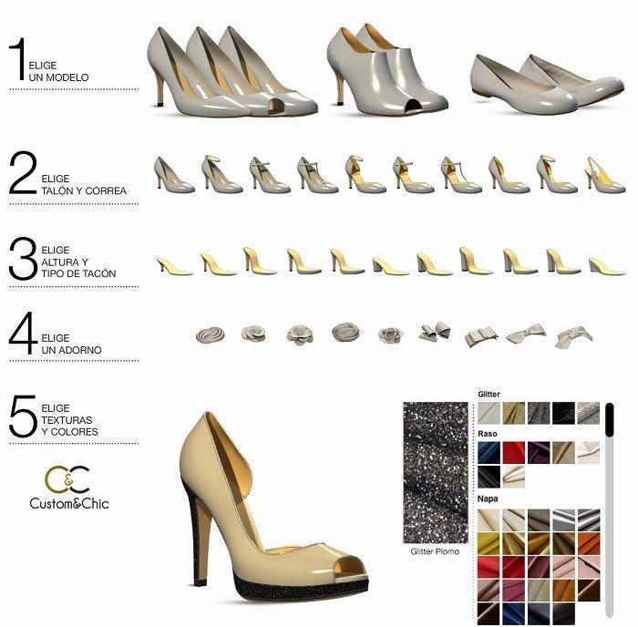 paso a paso para personalizar zapato custum and chic