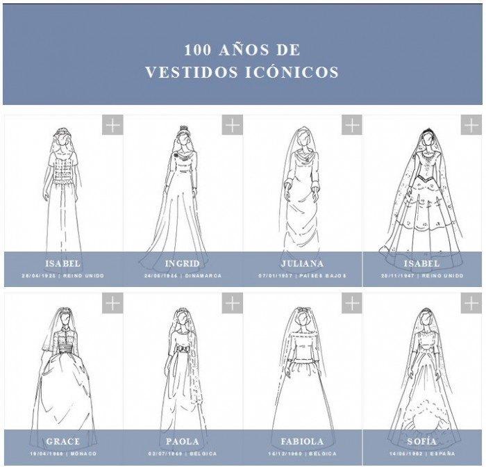 100 años de vestidos de novias reales