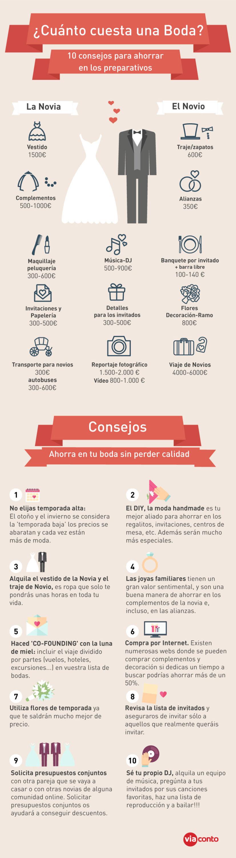 Cu Nto Cuesta Una Boda Infograf A Diario De Una Novia